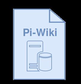 Pi-Wiki