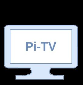 Pi-TV - KODI na RPi