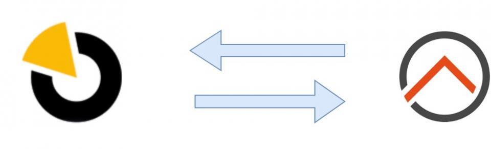 Jablotron and smarthome synchronization